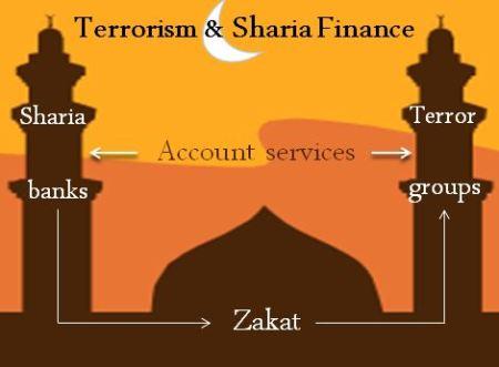 इस्लामी बैंकिंग